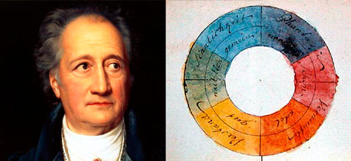 goethe color